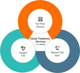 WebXion - IVR Punjab | IVR Service Punjab | IVR System